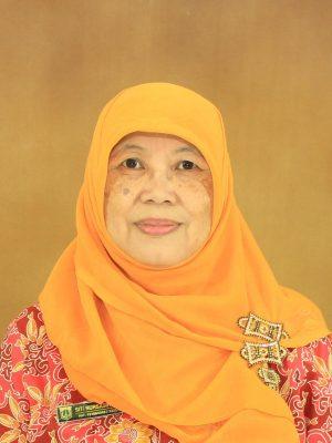 Siti Nursasih, S.Pd